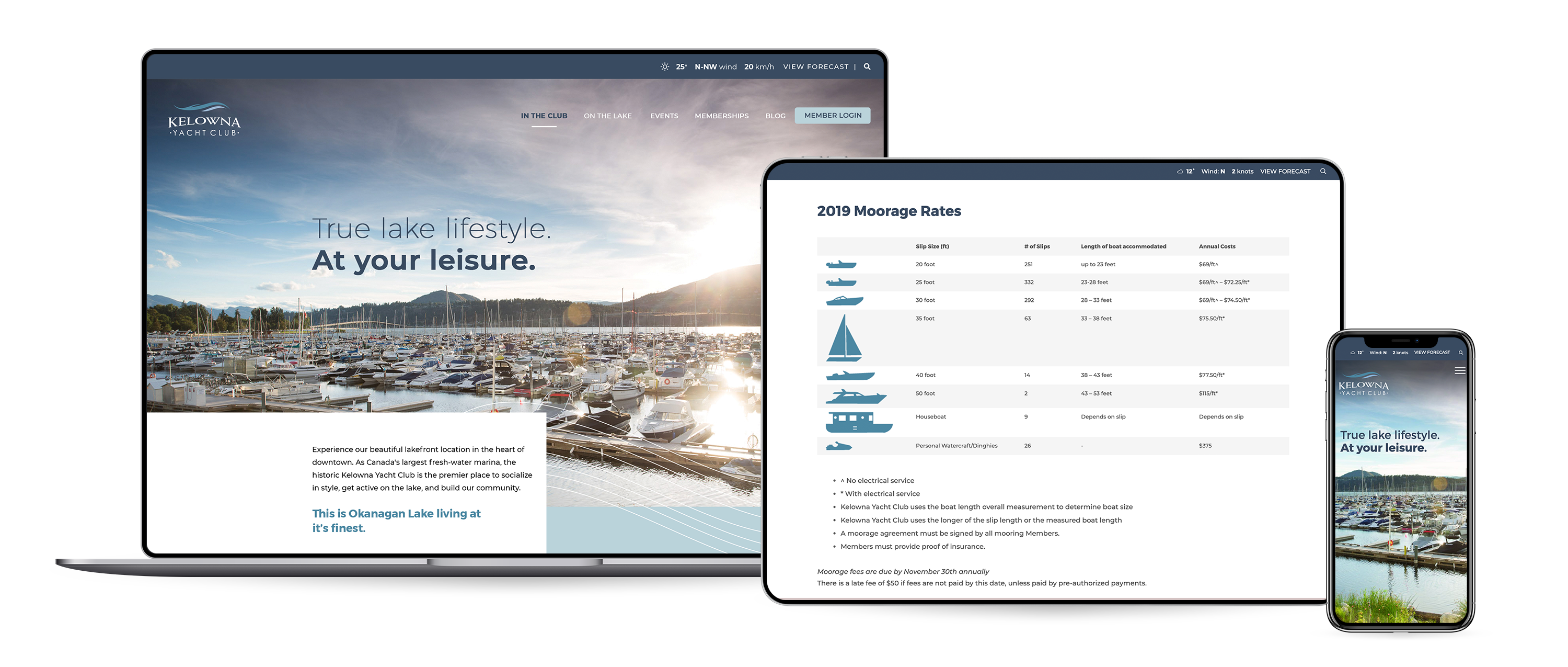 Kelowna Yacht Club Website Mockups on multiple devices